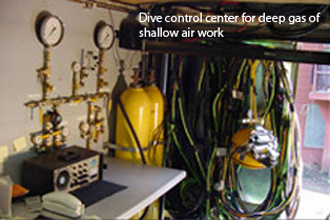 Dive control center for deep gas of shallow air work
